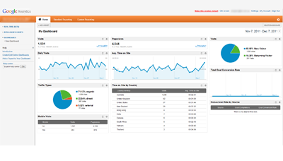 google analytics interface sml3 Google Analytics Consulting
