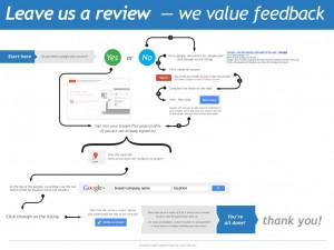 leave a review 300x225 Google+ Local Reviews – Why They Are Important & How to Get Them
