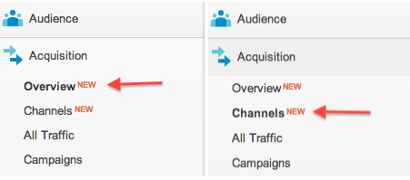 Google Analytics Update Overview Channels