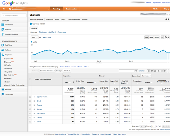 Google Analytics Update Channels